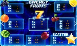 Energy Fruits Pay Table