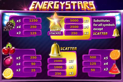 Energy Stars Paylines
