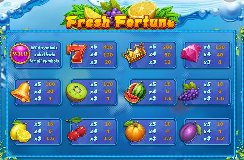 Fresh Fortune slot Symbol payout amounts