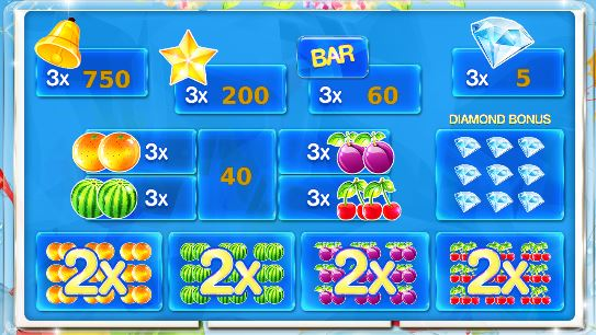 Fruitastic win combinations