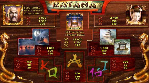 Katana Slot Payout