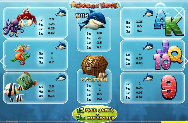 Ocean Reef paytable