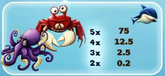 The Octopus and Crab Symbols in Ocean Reef by BF Games