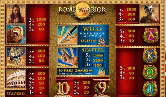 Rome Warrior payout information