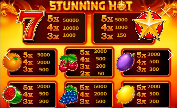 Payout Table Stunning Hot Game