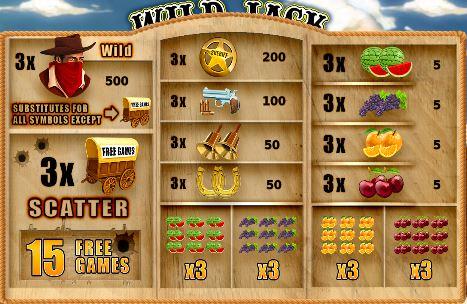 Wild Jack game win amounts